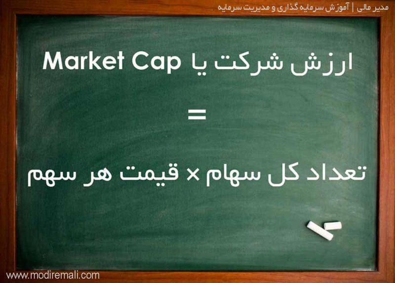 محاسب اندازه شرکت از طریق ارزش شرکت یا market cap