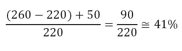 فرمول محاسبه بازده درصدی