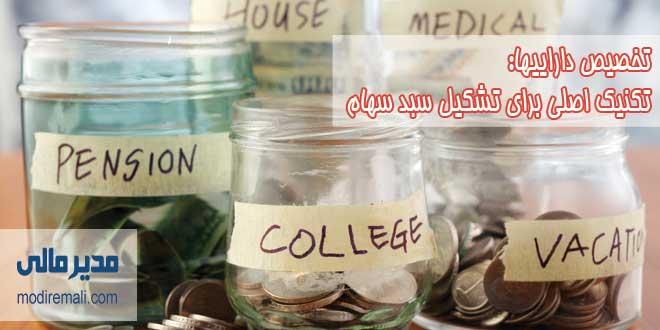 تخصیص داراییها